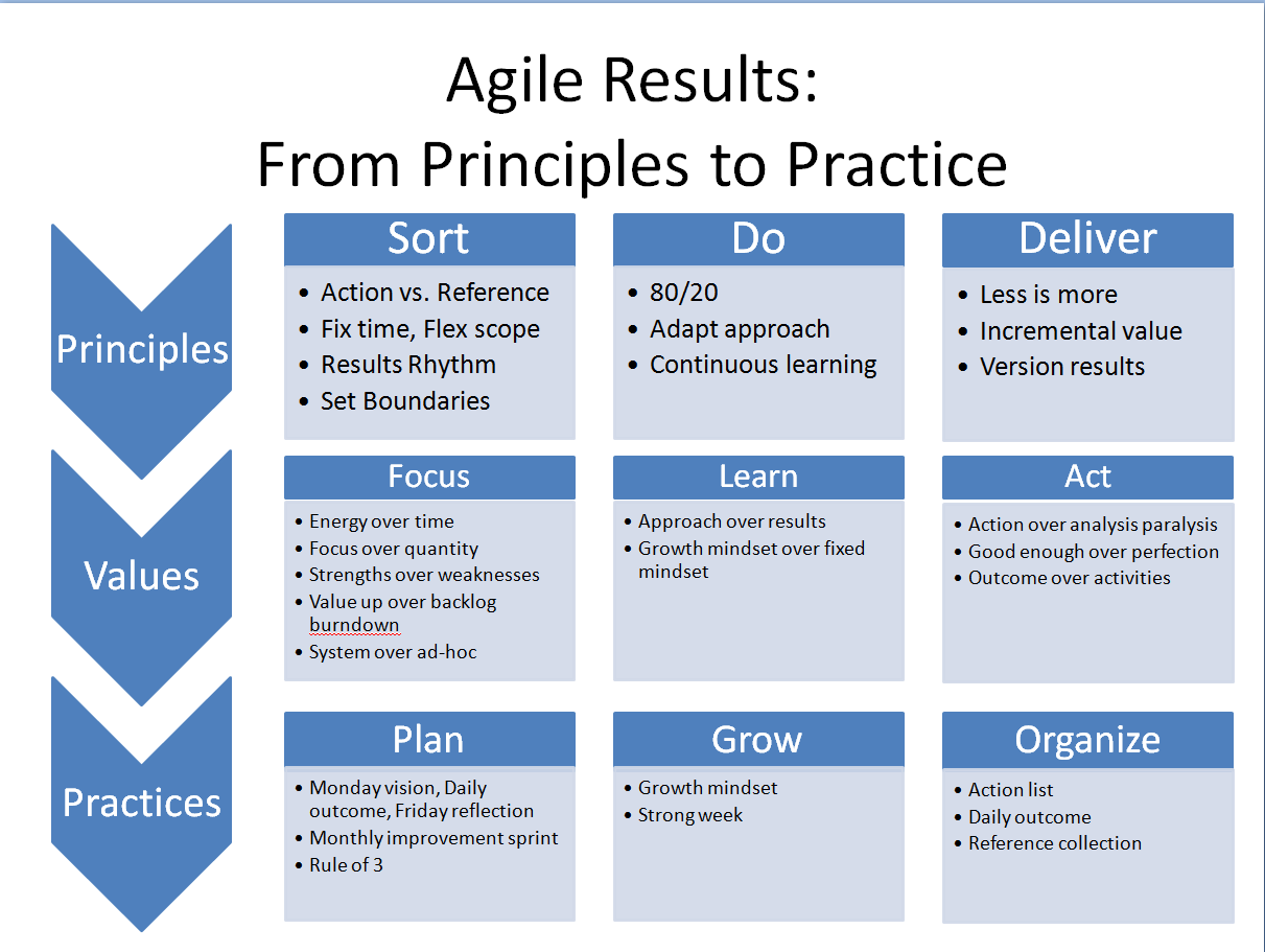 image:Poster - From Principles to Practice.png